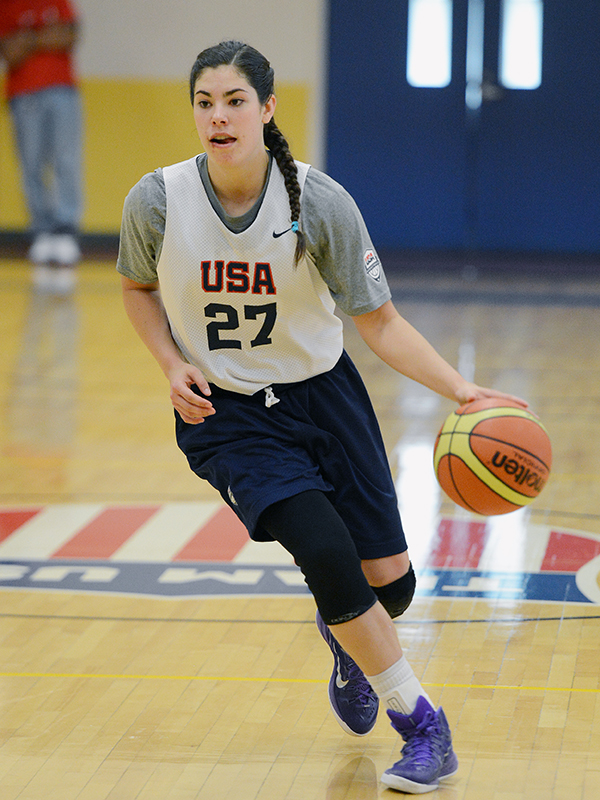 Action From Day Two Of USA Women's Pan American Games And ...