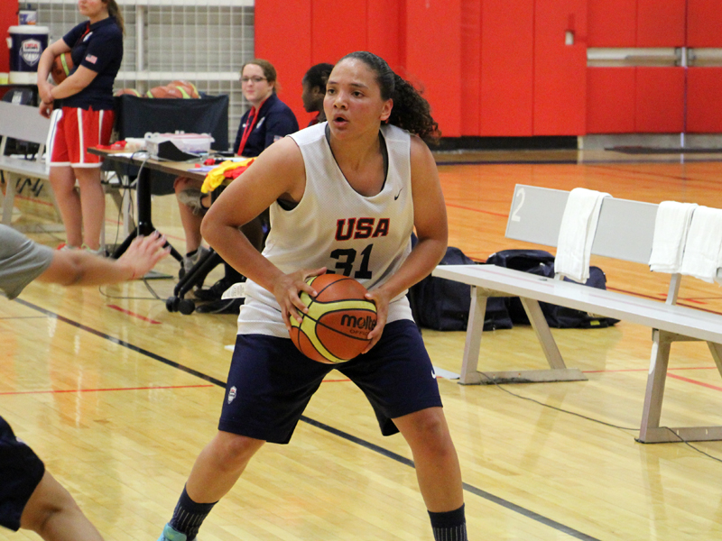 USA U19 World Championship Team Trials: Day 1