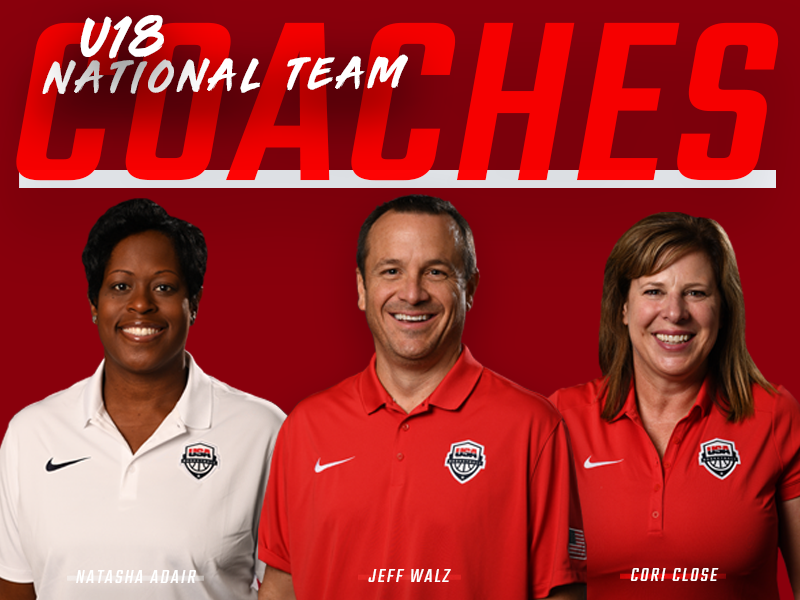 2018 USA Women's U18 Coaches