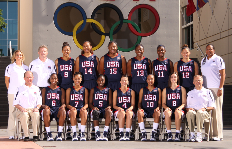 2009 USA Women's U19 World Championship Team