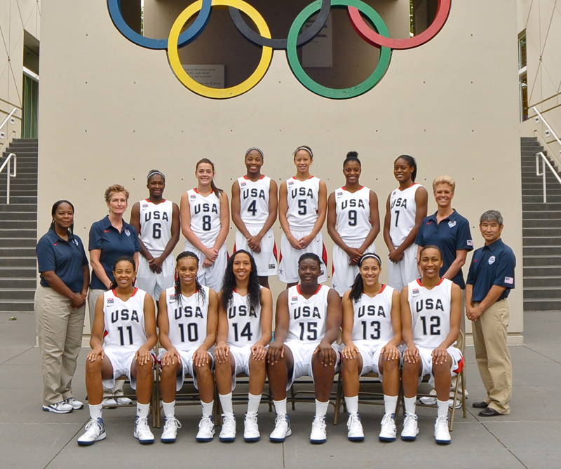 2012 USA Women's U17 World Championship Team