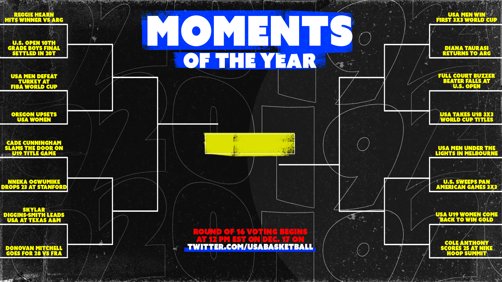 2019 Memorable Moments Bracket