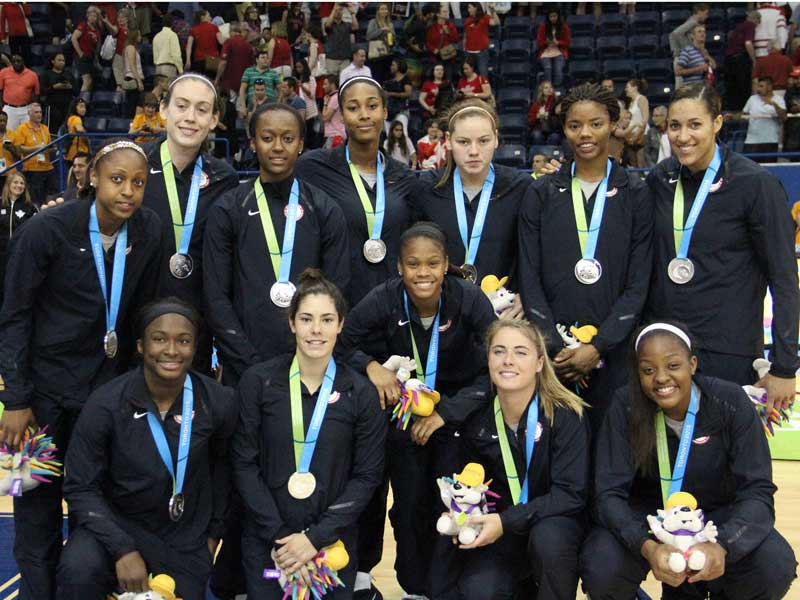 U.S. Pan American Women's Basketball Team