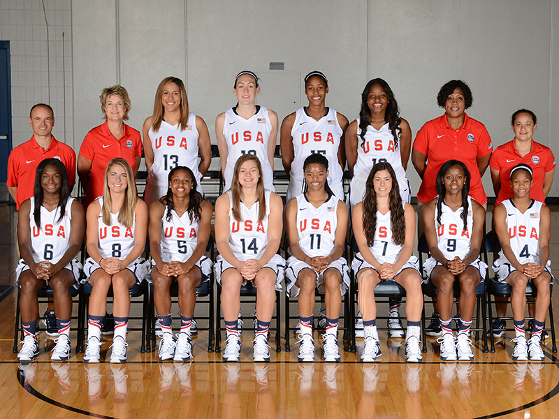 2015 U.S. Pan American Women's Basketball Team