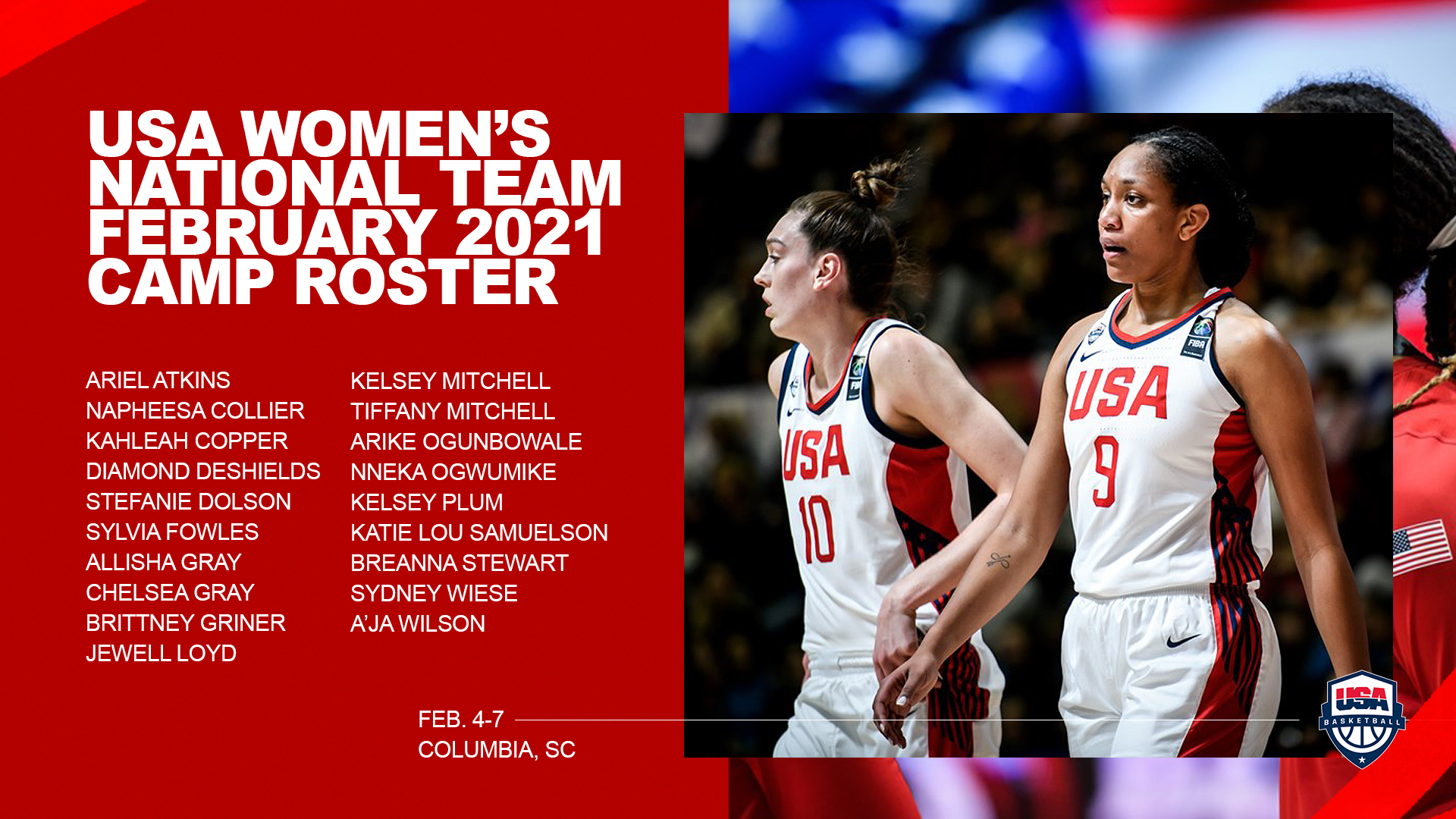 USA Basketball WNT camp roster Feb. 2021