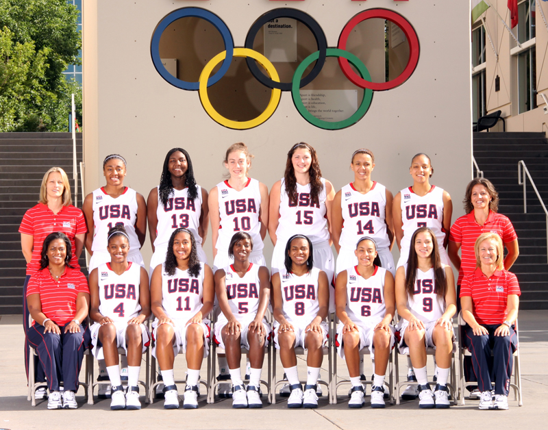 2011 USA Women's U19 World Championship Team